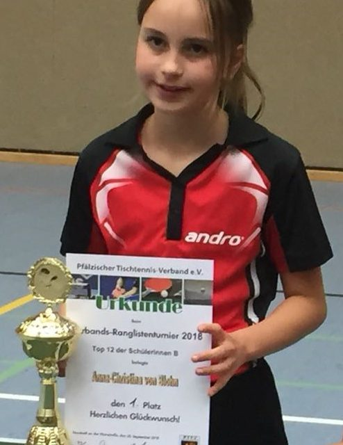 Tischtennis Jugend-1. Platz beim Top 12 Turnier